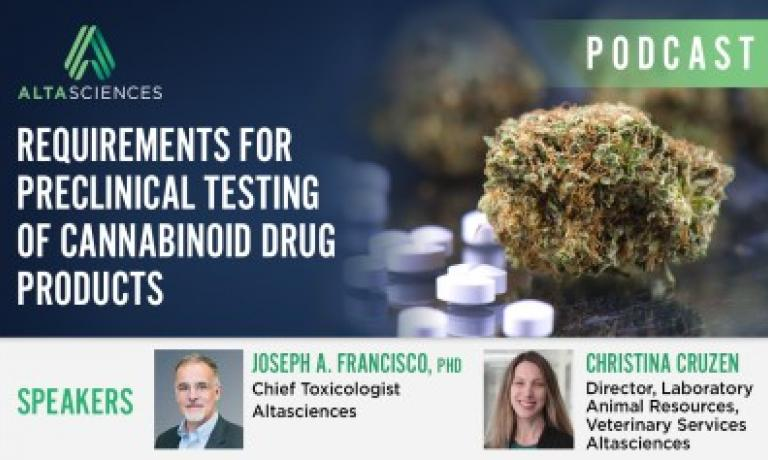 Requirements for Preclinical Testing of Cannabinoid Drug Products