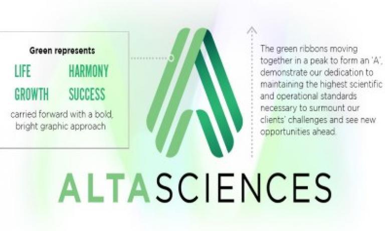 Brand Identity – Altasciences' Evolution